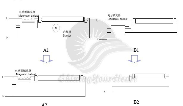 1432392583 installation for led tube power supply Fluorescent Ballast Wiring Diagram at soozxer.org