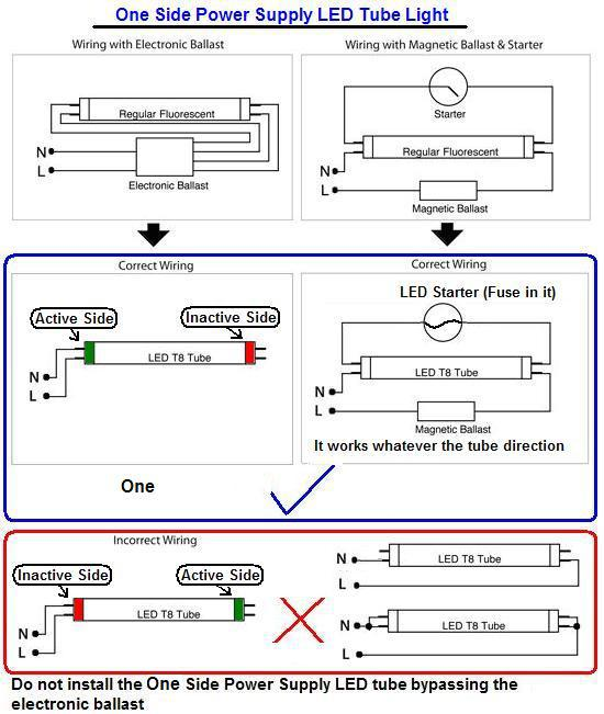 16 watt ballast bypass led t8 tube light for retrofit of further how to install a led fluorescent tube bypassing a ballast furthermore video projector ballast bypass help page 1 besides light wiring instructions with ballast bypass diagrams together with easy ballast bypass with wiring harness from keystone technologies. on byp ballast wiring diagram